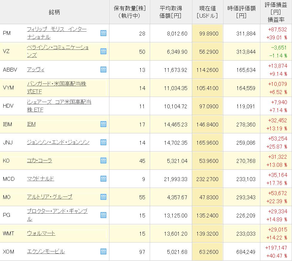 運用銘柄一覧_円